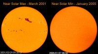 sunspots_max_min_big
