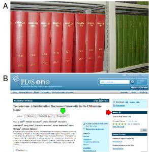 Şekil 2. (A) Bir akademik kütüphanenin arşivinden bilimsel dergi ciltleri. (B) Yalnızca Internet üzerinde yayın yapan PLoS One dergisinden bir makale görünümü. Yeşil okla gösterilen bölümden bu makaleye bir yorum yapıldığı, kırmızı okla gösterilen bölümden ise bu makalenin o âna kadar 443 kere görüntülenmiş olduğu anlaşılıyor.